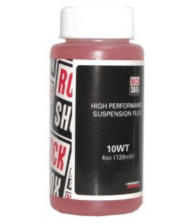 Велосипед Specialized Jynx Sport 650b (2015) / Белый